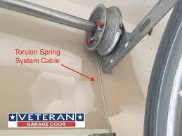 garage door torsion spring system cable