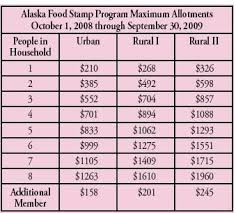 Food Stamp Income Chart The Food Stamp Guide How To Apply For Alaska Food Stamps