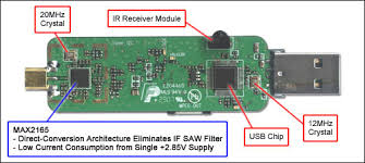 max2165 dmb th usb dongle reference design maxim the reference design for the compact dmb th usb dongle features the