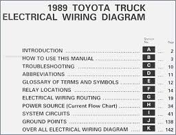 Chevy Truck Radio Wiring Diagram   wiring diagrams furthermore  as well 2004 Chevrolet Colorado Radio Wiring Diagram   Somurich in addition  as well 2006 Chevrolet Colorado Fuse Box Diagram   wiring diagrams together with ideas – Page 41 – bioart me also Lincoln Navigator Radio Wiring Diagram   Wiring Diagram furthermore Mazda 3 Stereo Wiring Diagram   Wiring Diagram furthermore Ausgezeich  2004 Chevy Impala Schaltplan Ideen   Elektrische additionally ideas – Page 41 – bioart me together with 350 Chevy Plug Wire Diagram 350 Chevy Spark Plug Wire Diagram. on chevy colorado wiring diagram bioart me
