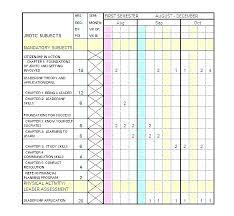Fitness Training Plan Template Weight Workout Sheet Download