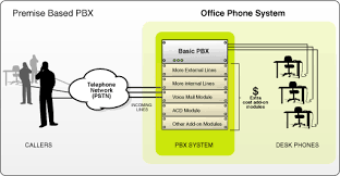 pbx system wiring diagram pbx image wiring diagram pbx wiring tutorial pbx auto wiring diagram schematic on pbx system wiring diagram