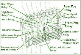volkswagen fuse box diagram volkswagen wiring diagrams