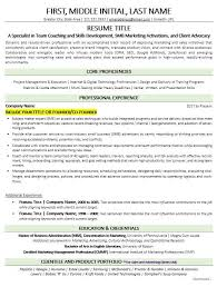 Sentence For Resumes 5 Steps To Writing A Resume After Being An Entrepreneur