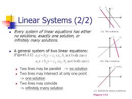 linear systems 2 2 every system of linear equations has either no solutions