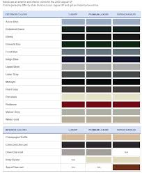 Jaguar Xf Colour Chart Is The Interior Trim Champagne Truffle The Same As Tan Or