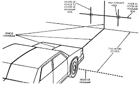 repair guides lighting headlights autozone com 93 K1500 Headlight Wiring Harness Removal 93 K1500 Headlight Wiring Harness Removal #12 1997 GMC Suburban Headlight Wiring Harness