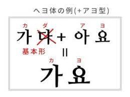 すごい です ね 韓国 語