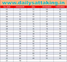Daily Satta King Live Result Sattaking Desawer Result Satta