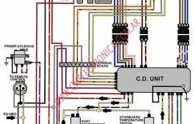 1988 evinrude wiring diagram also tilt trim wiring diagram also johnson evinrude wiring diagram besides triton boat wiring diagram furthermore tilt trim wiring diagram furthermore wiring