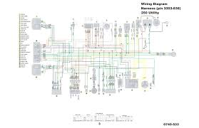 kawasaki atv engine diagram pressauto net beautiful bayou 250 Kawasaki Bayou 220 Wiring Diagram at Kawasaki Atv Wiring Diagram