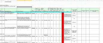 Project Management Financial Plan Template Financial Plan Template