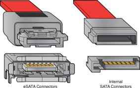 sata upgrading and repairing pcs the ata ide interface informit esata left and standard internal sata right cable and port connectors compared