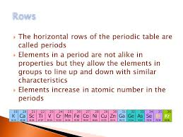 Elements are arranged in rows and columns  Rows = Periods ...