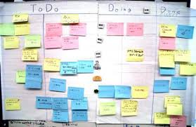 process maps in excel descubriendo soluciones con excel story mapping and vs process maps