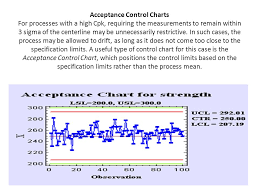 Control Charts Also Known As Shewhart Charts Or Process
