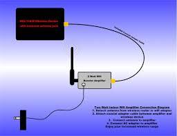 radiolabs indoor 2 watt wifi booster amplifier indoor wifi amplifier diagram