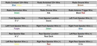 2001 toyota corolla audio wiring diagram toyota wiring diagram 2001 Corolla Wiring Diagram Speaker at 2001 Toyota Corolla Radio Wiring Diagram