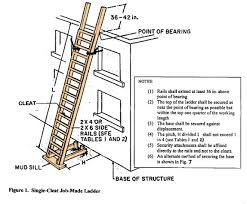 Step Ladder Size Chart Ladders 101 American Ladder Institute