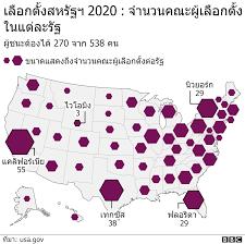 เลือกตั้งสหรัฐฯ 2020 : หาคำตอบกับหลายข้อสงสัยก่อนประกาศผลผู้ชนะ - BBC News  ไทย