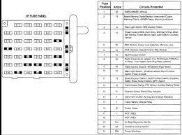 2003 ford econoline van fuse box diagram complete wiring diagrams \u2022 2000 E350 Fuse Box Diagram at 2002 E350 Fuse Box Diagram