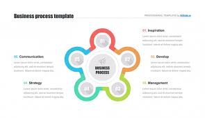 Venn Diagram Template Google Docs Google Slides Templates With Support 24 7 Free Download Now