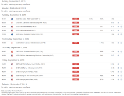 Dailyfx Charts Us Dollar Price Outlook Eur Usd Gbp Usd Breakdown Two