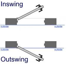 door swings