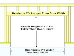 bifold door sizes rough opening surprising rough opening for doors gallery best extraordinary rough opening size bifold door sizes