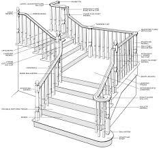 wood stair railing parts 9