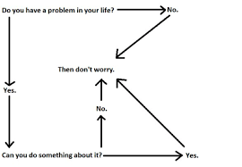 Worry Chart The Buddhist Rule About Worrying Why Worry Dont Worry