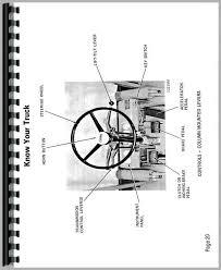 ecu wiring diagram mitsubishi images honda tps wiring diagram komatsu forklift wiring diagrams nilzanet