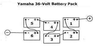 wiring battery banks in yamaha 36 volt golf carts mikes golf wiring battery banks in yamaha 36 volt golf carts Â