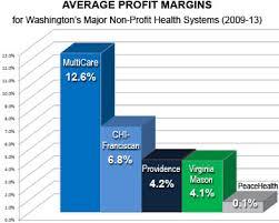 Report Non Profit Multicare Prioritizing Profits