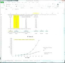 solve for x excel solve quadratic equation in excel graph equations in excel excel quadratic equation