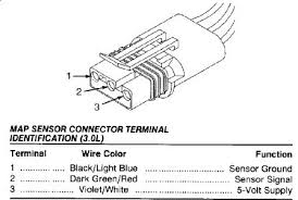 1996 dodge caravan stalls out engine light on test tc 60a barometric pressure out of range 1 turn ignition on using scan tool map sensor voltage if map sensor voltage is less than 2 2 volts