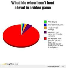 Pie Chart Games 11 Mildly Amusing Pie Charts About Video Games Shezcrafti