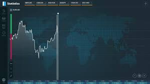 Euro Currency Compared To U S Stock Footage Video 100 Royalty Free 24916043 Shutterstock