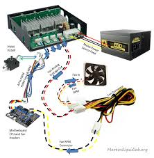 control monitor martinsliquidlab wordpress com so the controller takes the pwm signal generated by the motherboard and converts it to analog voltage which any normal 3 pin fan can use to speed up and