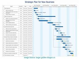 Business Plan Excel Template Free Download Business Plan Excel Template Free Spreadsheet Collections