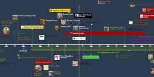 Online Timeline Creator Free Free Online Timeline Maker
