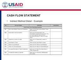 cash flow statement indirect method in excel cash flow statement indirect method format in excel oyle kalakaari co