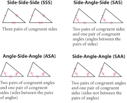 Triangle Proofs Congruent Triangle Proofs Flashcards Quizlet
