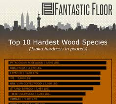 stylish hardest hardwood floors fantastic floor faq what is the most durable hardwood flooring