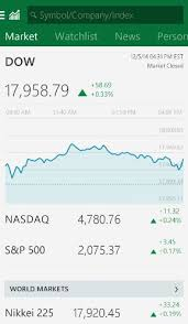 Stock Quote Apps Simple Best Stock Market Apps For Android Phone Most Popular Apps