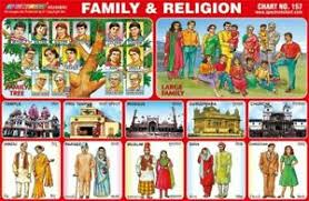 Religion Chart Details About Family And Religion Poster Chart Children Educational Chart Wall Chart Paper