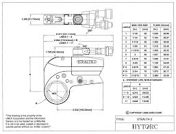 Hytorc Stealth 2 Torque Chart Best Picture Of Chart