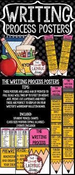 Writing Process Clip Chart Writing Process Poster Bundle Writing Process Pencil