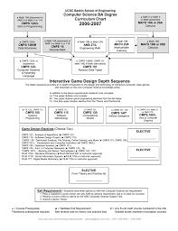 Computer Science Ucsc Curriculum Chart Cmps Ba Curriculum 05 06 Worksheet
