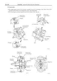 MANUAL ENGINE 1/2KD-FTV TOYOTA SISTEMA COMNON RAIL